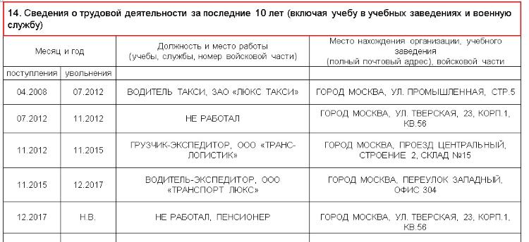 Информация о трудоустройстве в анкете на загранпаспорт